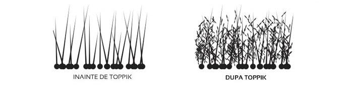Firele de par inainte/dupa utilizarea nanofibrelor Toppik
