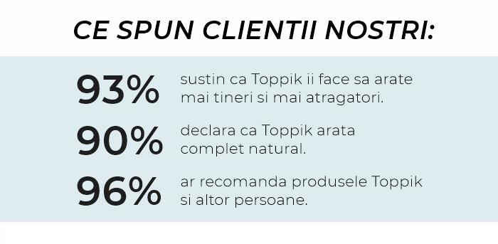 Statistici Toppik